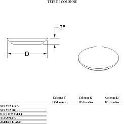 Tete de colonne